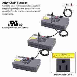 Daisy Chainabl VIPARSPECTRA 300W