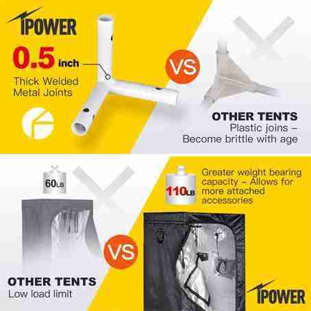iPower Grow Tent vs Other Grow Tent