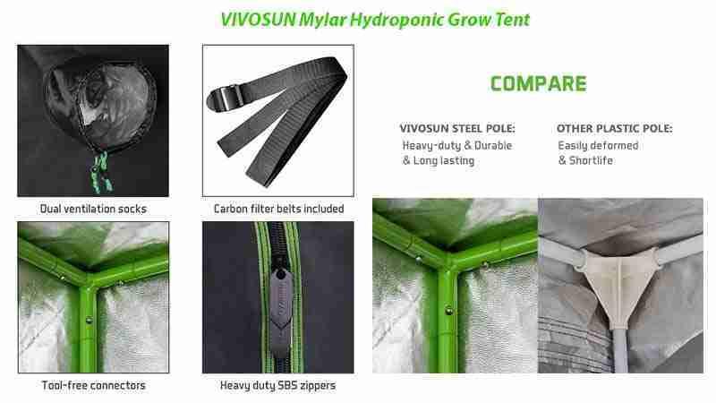 VIVOSUN Grow Tent Features